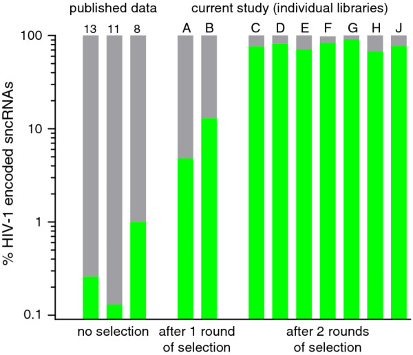 http://static-content.springer.com/image/art%3A10.1186%2F1742-4690-9-27/MediaObjects/12977_2011_2670_Fig2_HTML.jpg