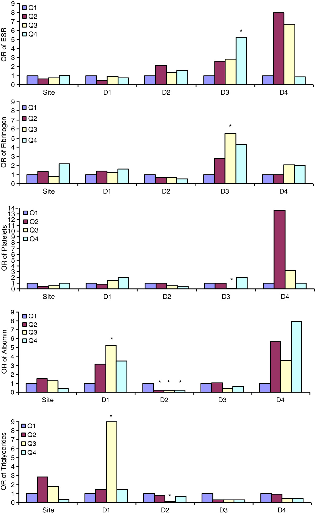http://static-content.springer.com/image/art%3A10.1186%2F1742-4933-9-22/MediaObjects/12979_2012_Article_119_Fig1_HTML.jpg