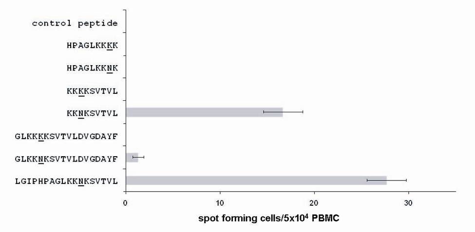 http://static-content.springer.com/image/art%3A10.1186%2F1742-6405-3-21/MediaObjects/12981_2006_Article_35_Fig1_HTML.jpg