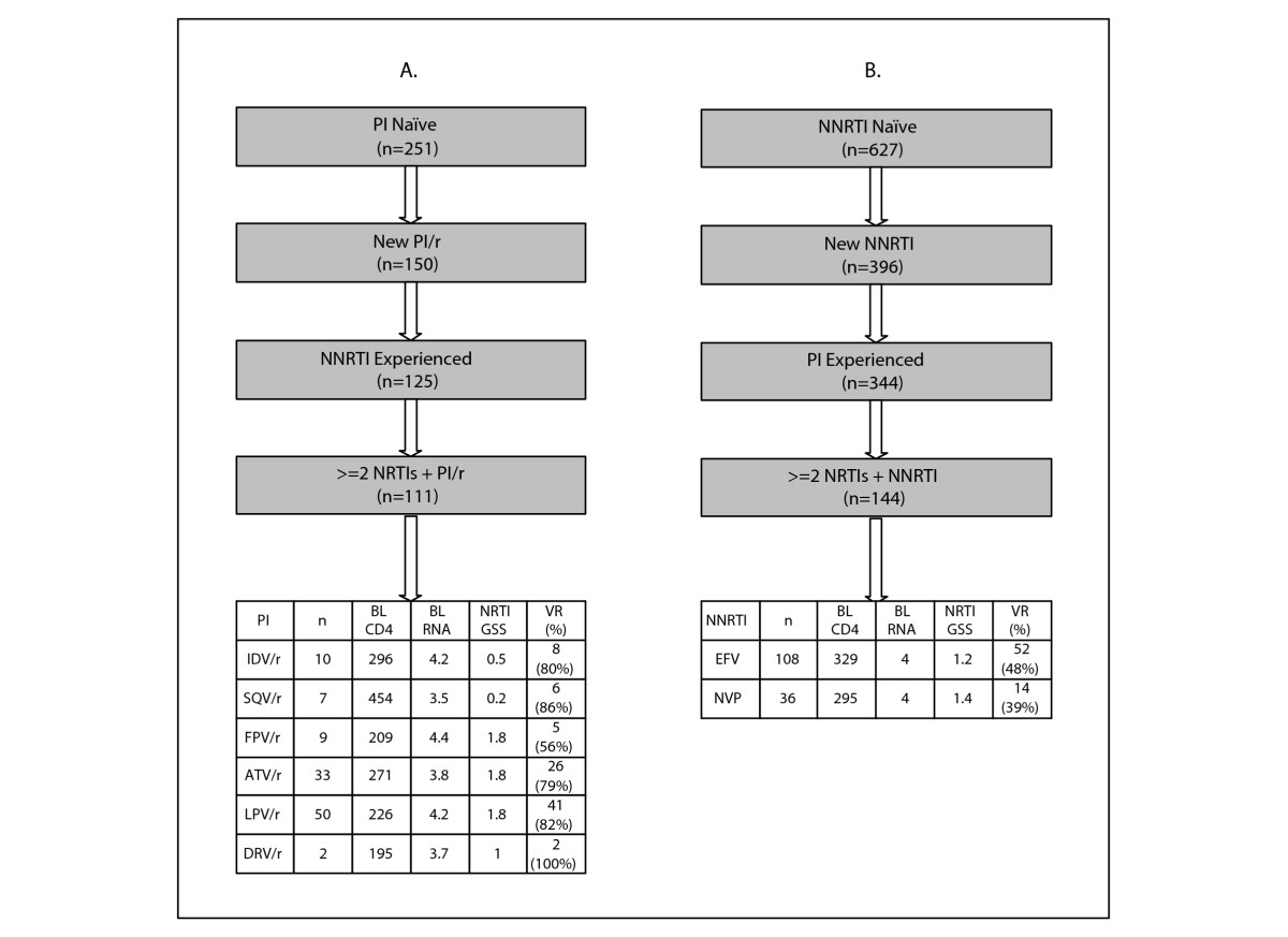 http://static-content.springer.com/image/art%3A10.1186%2F1742-6405-9-13/MediaObjects/12981_2011_Article_236_Fig3_HTML.jpg