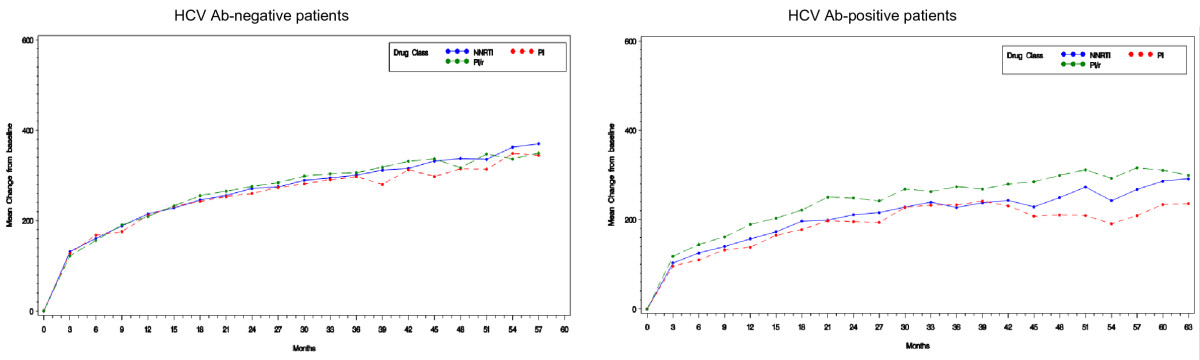 http://static-content.springer.com/image/art%3A10.1186%2F1742-6405-9-18/MediaObjects/12981_2012_Article_234_Fig2_HTML.jpg