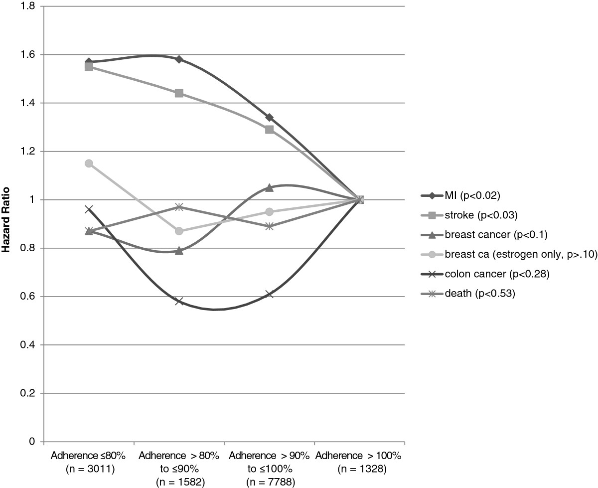 http://static-content.springer.com/image/art%3A10.1186%2F1742-7622-10-1/MediaObjects/12982_2012_Article_107_Fig2_HTML.jpg