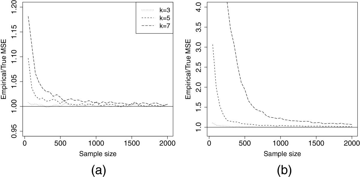 http://static-content.springer.com/image/art%3A10.1186%2F1742-7622-10-2/MediaObjects/12982_2012_Article_108_Fig5_HTML.jpg