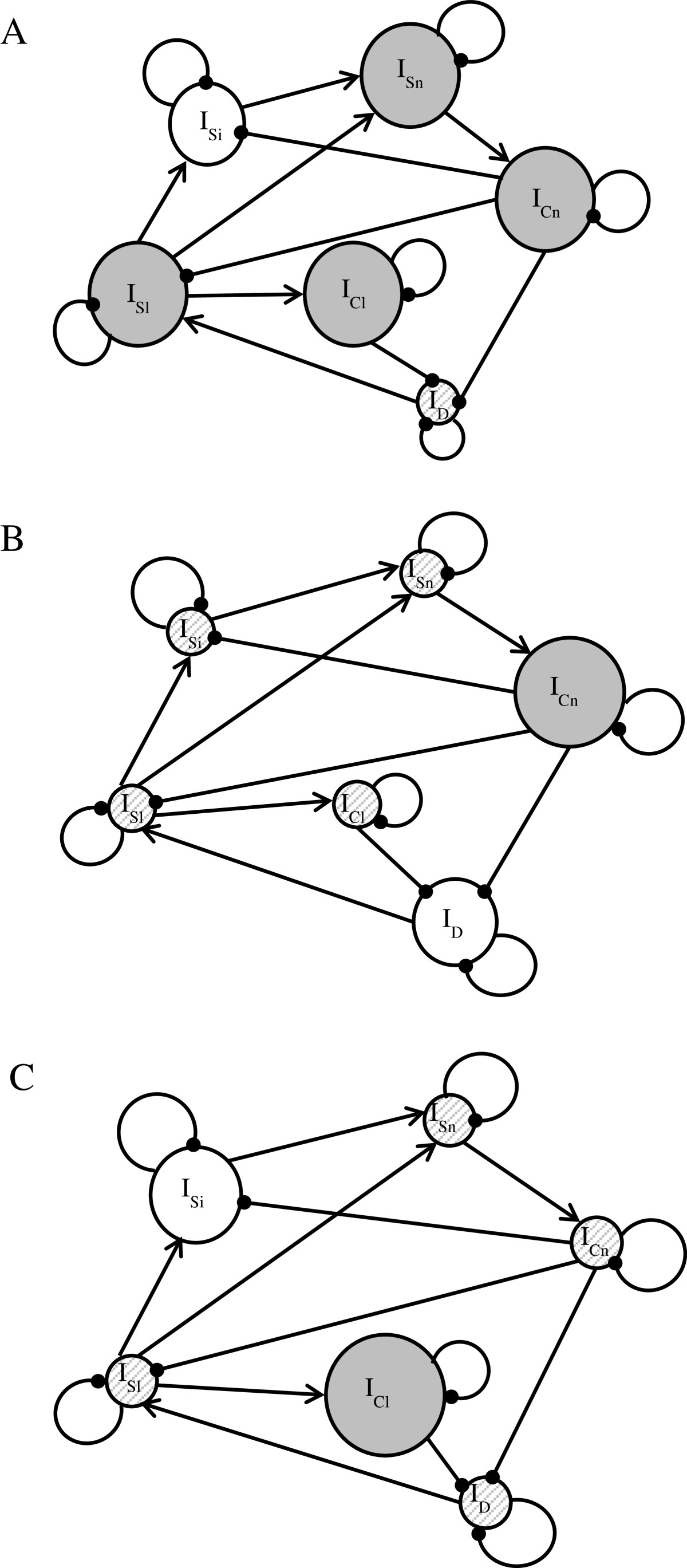 http://static-content.springer.com/image/art%3A10.1186%2F1742-7622-10-7/MediaObjects/12982_2013_Article_113_Fig4_HTML.jpg