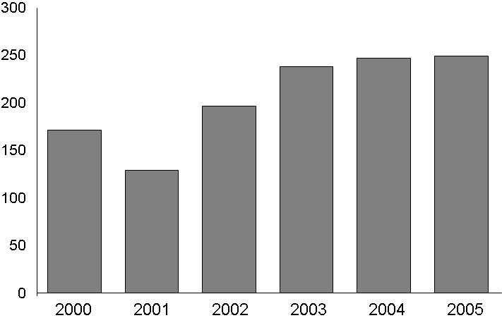 http://static-content.springer.com/image/art%3A10.1186%2F1742-7622-4-11/MediaObjects/12982_2007_Article_48_Fig1_HTML.jpg
