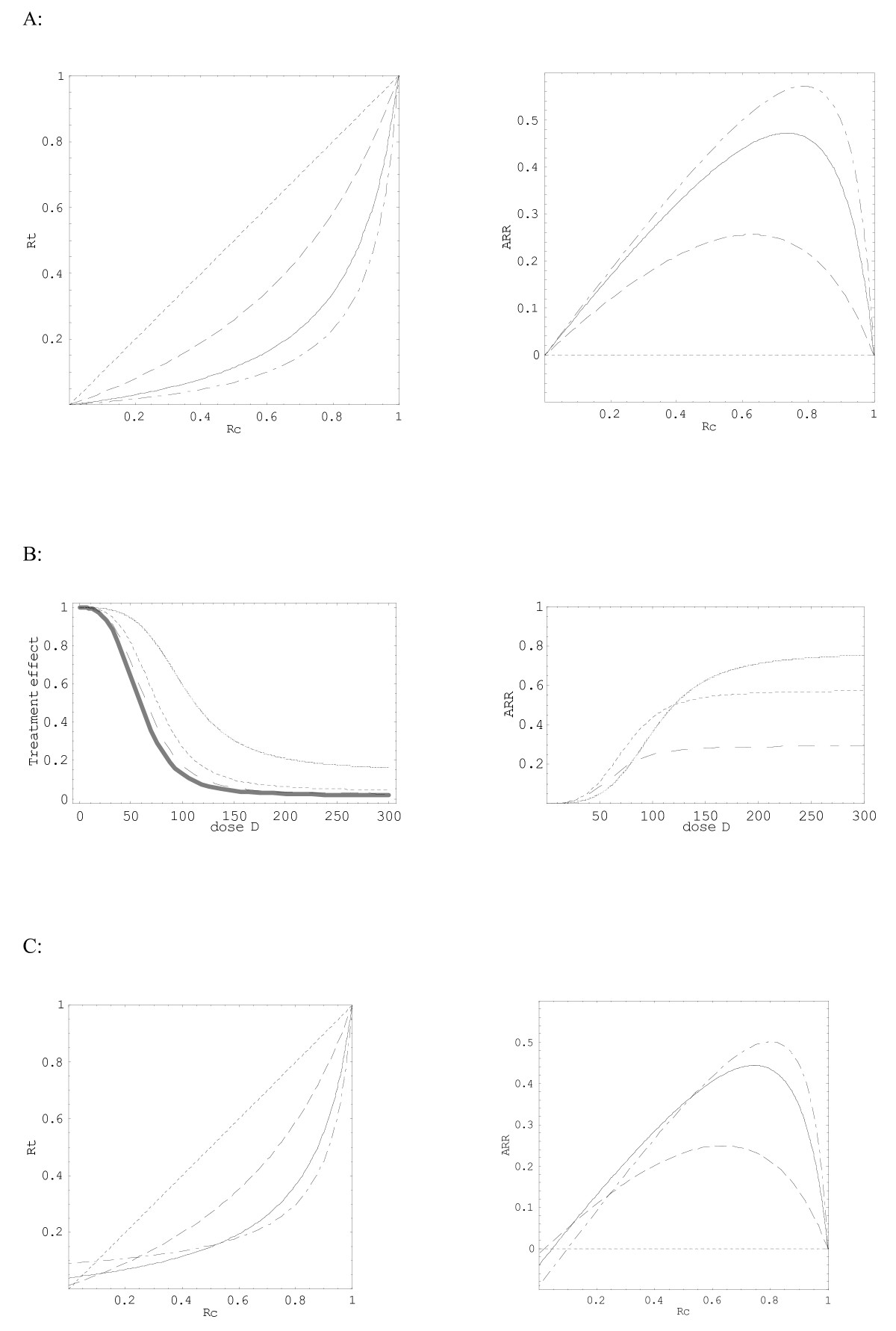 http://static-content.springer.com/image/art%3A10.1186%2F1742-7622-6-1/MediaObjects/12982_2008_Article_78_Fig2_HTML.jpg
