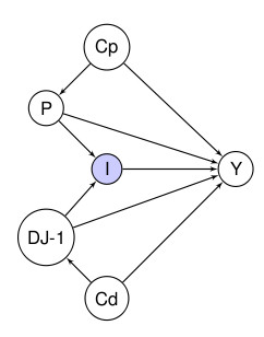 http://static-content.springer.com/image/art%3A10.1186%2F1742-7622-8-5/MediaObjects/12982_2010_Article_95_Fig4_HTML.jpg