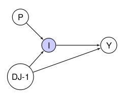 http://static-content.springer.com/image/art%3A10.1186%2F1742-7622-8-5/MediaObjects/12982_2010_Article_95_Fig7_HTML.jpg