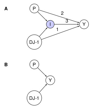 http://static-content.springer.com/image/art%3A10.1186%2F1742-7622-8-5/MediaObjects/12982_2010_Article_95_Fig8_HTML.jpg