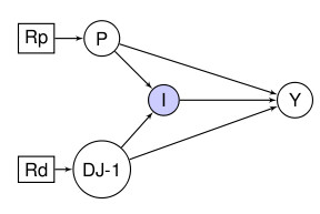 http://static-content.springer.com/image/art%3A10.1186%2F1742-7622-8-5/MediaObjects/12982_2010_Article_95_Fig9_HTML.jpg