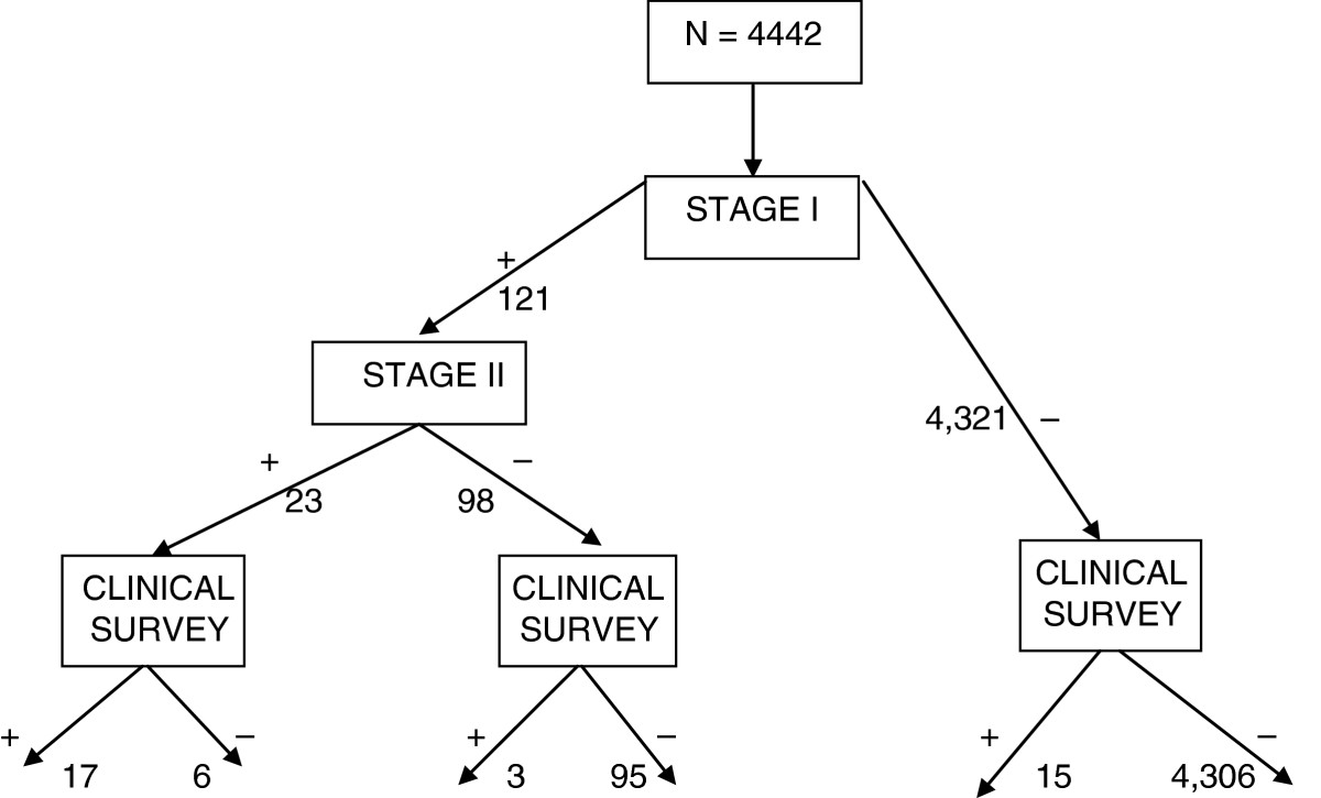 http://static-content.springer.com/image/art%3A10.1186%2F1742-7622-9-8/MediaObjects/12982_2012_Article_104_Fig2_HTML.jpg