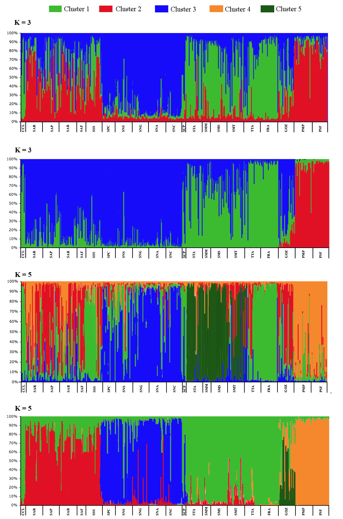 http://static-content.springer.com/image/art%3A10.1186%2F1742-9994-10-21/MediaObjects/12983_2012_Article_236_Fig3_HTML.jpg