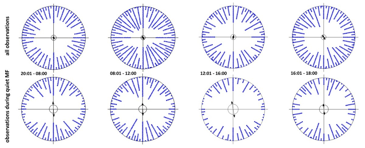 http://static-content.springer.com/image/art%3A10.1186%2F1742-9994-10-80/MediaObjects/12983_2013_Article_293_Fig2_HTML.jpg