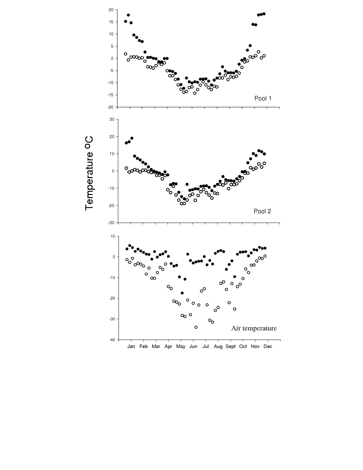 http://static-content.springer.com/image/art%3A10.1186%2F1742-9994-2-9/MediaObjects/12983_2005_Article_15_Fig1_HTML.jpg