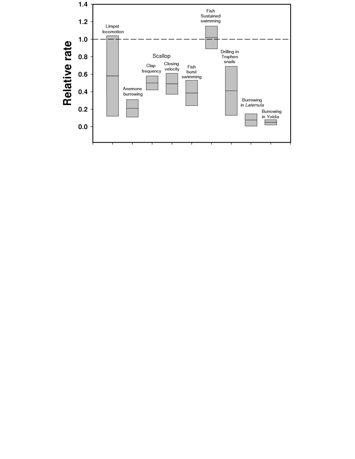 http://static-content.springer.com/image/art%3A10.1186%2F1742-9994-2-9/MediaObjects/12983_2005_Article_15_Fig3_HTML.jpg
