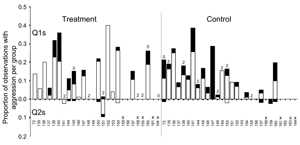 http://static-content.springer.com/image/art%3A10.1186%2F1742-9994-6-24/MediaObjects/12983_2009_Article_112_Fig2_HTML.jpg