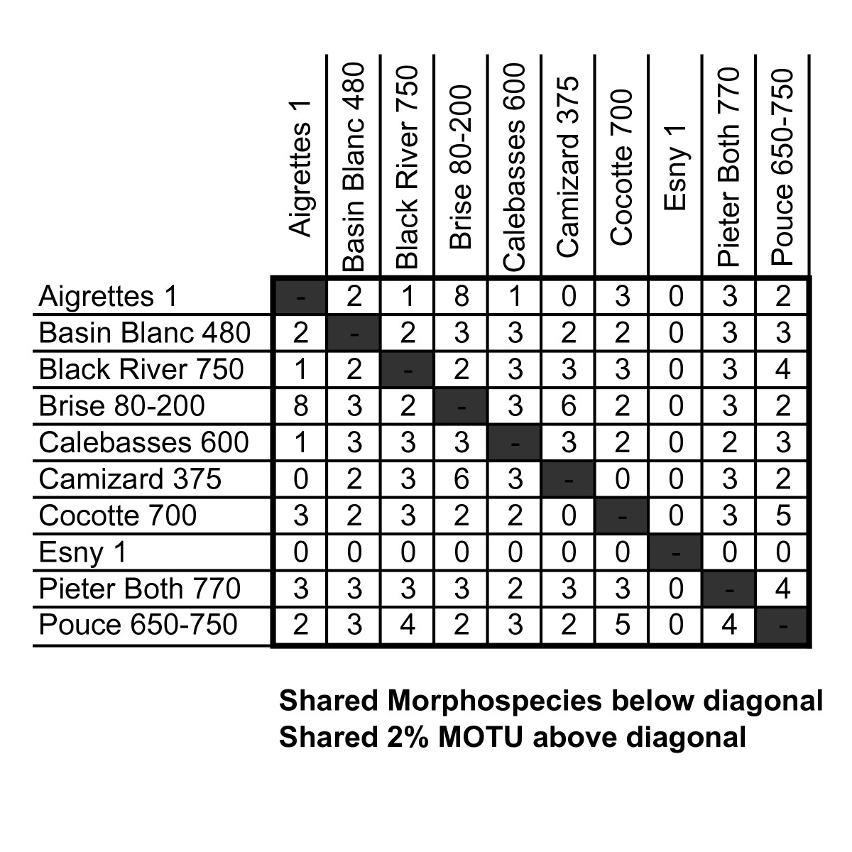 http://static-content.springer.com/image/art%3A10.1186%2F1742-9994-6-31/MediaObjects/12983_2009_Article_119_Fig2_HTML.jpg