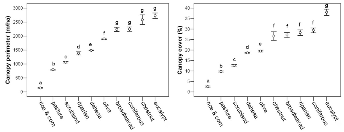 http://static-content.springer.com/image/art%3A10.1186%2F1742-9994-9-30/MediaObjects/12983_2012_Article_208_Fig1_HTML.jpg