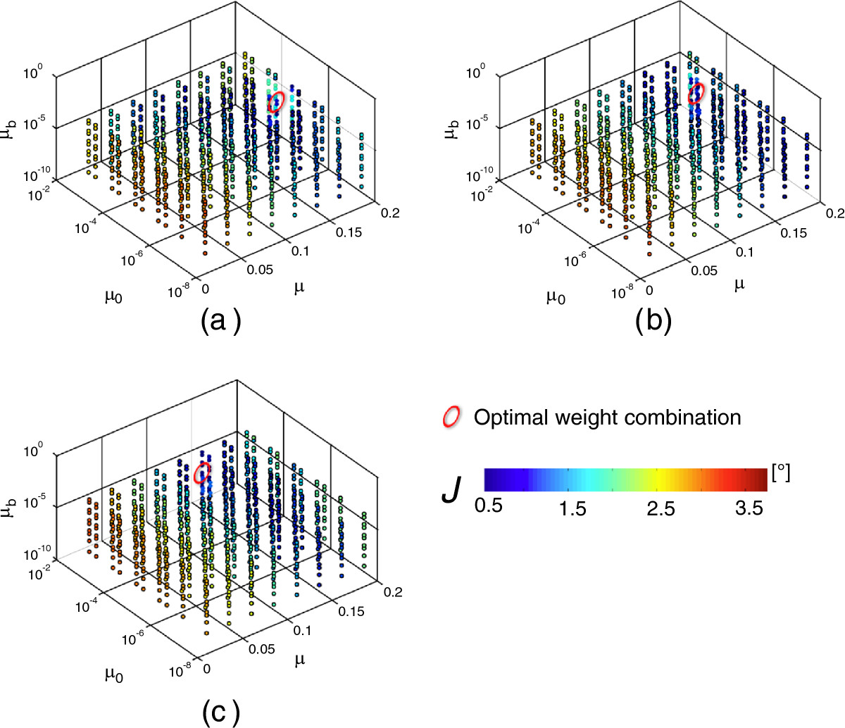 http://static-content.springer.com/image/art%3A10.1186%2F1743-0003-10-29/MediaObjects/12984_2012_Article_443_Fig4_HTML.jpg
