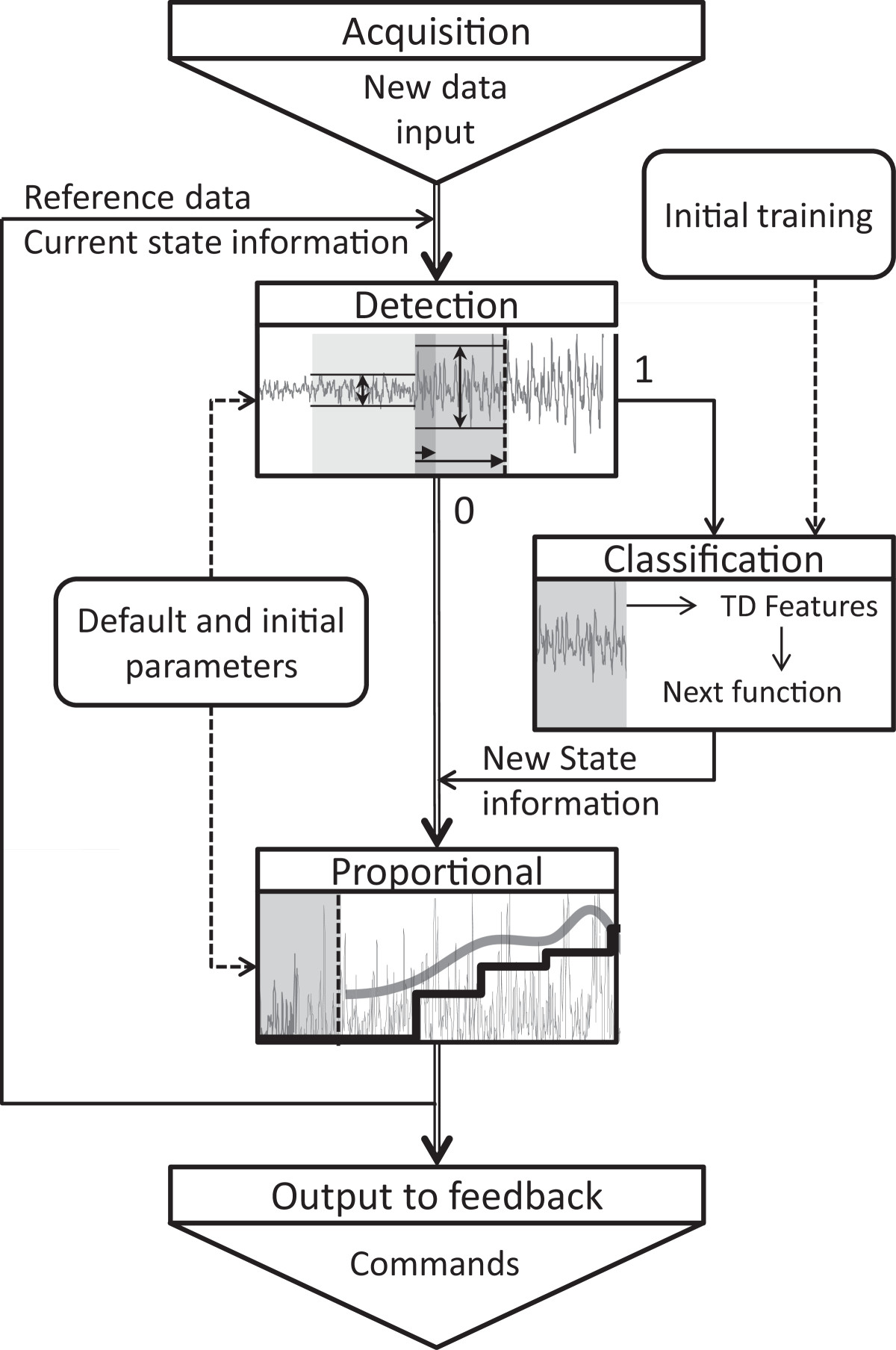 http://static-content.springer.com/image/art%3A10.1186%2F1743-0003-11-110/MediaObjects/12984_2014_Article_633_Fig1_HTML.jpg