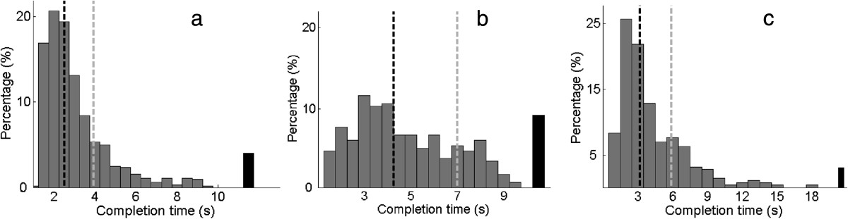 http://static-content.springer.com/image/art%3A10.1186%2F1743-0003-11-110/MediaObjects/12984_2014_Article_633_Fig5_HTML.jpg