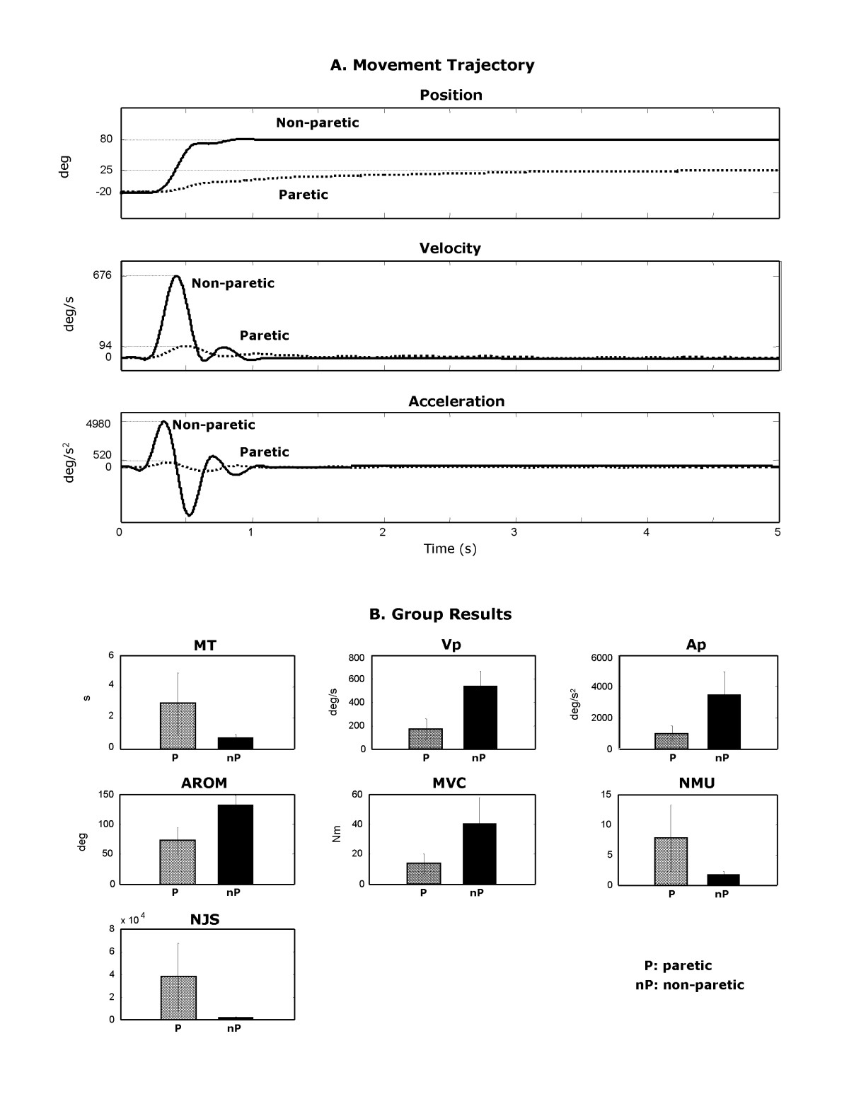http://static-content.springer.com/image/art%3A10.1186%2F1743-0003-4-45/MediaObjects/12984_2007_Article_121_Fig3_HTML.jpg