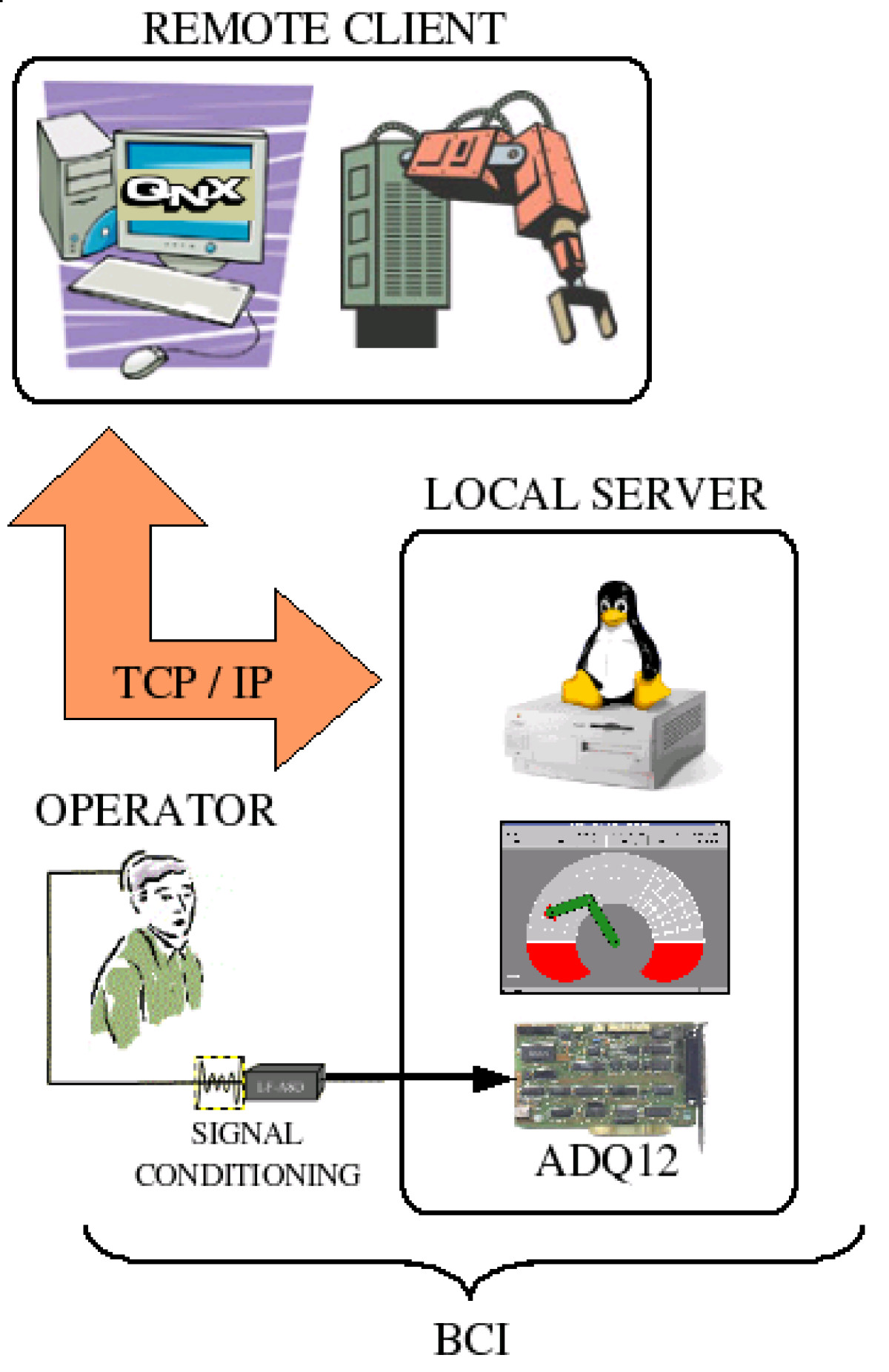 http://static-content.springer.com/image/art%3A10.1186%2F1743-0003-5-10/MediaObjects/12984_2007_Article_134_Fig12_HTML.jpg