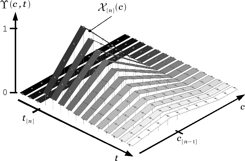 http://static-content.springer.com/image/art%3A10.1186%2F1743-0003-5-24/MediaObjects/12984_2008_Article_148_Fig4_HTML.jpg