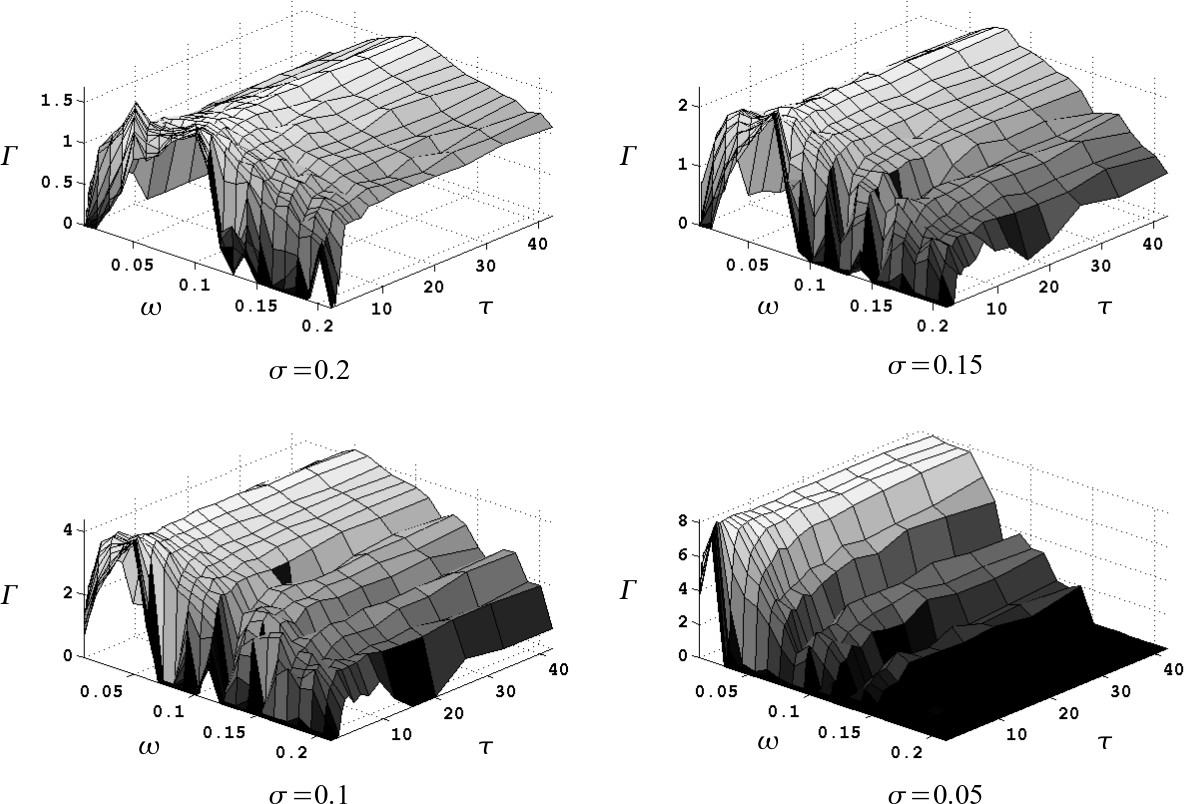 http://static-content.springer.com/image/art%3A10.1186%2F1743-0003-5-24/MediaObjects/12984_2008_Article_148_Fig7_HTML.jpg