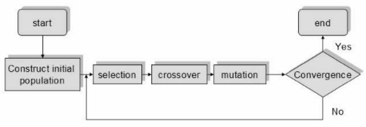 http://static-content.springer.com/image/art%3A10.1186%2F1743-0003-5-25/MediaObjects/12984_2008_Article_149_Fig4_HTML.jpg