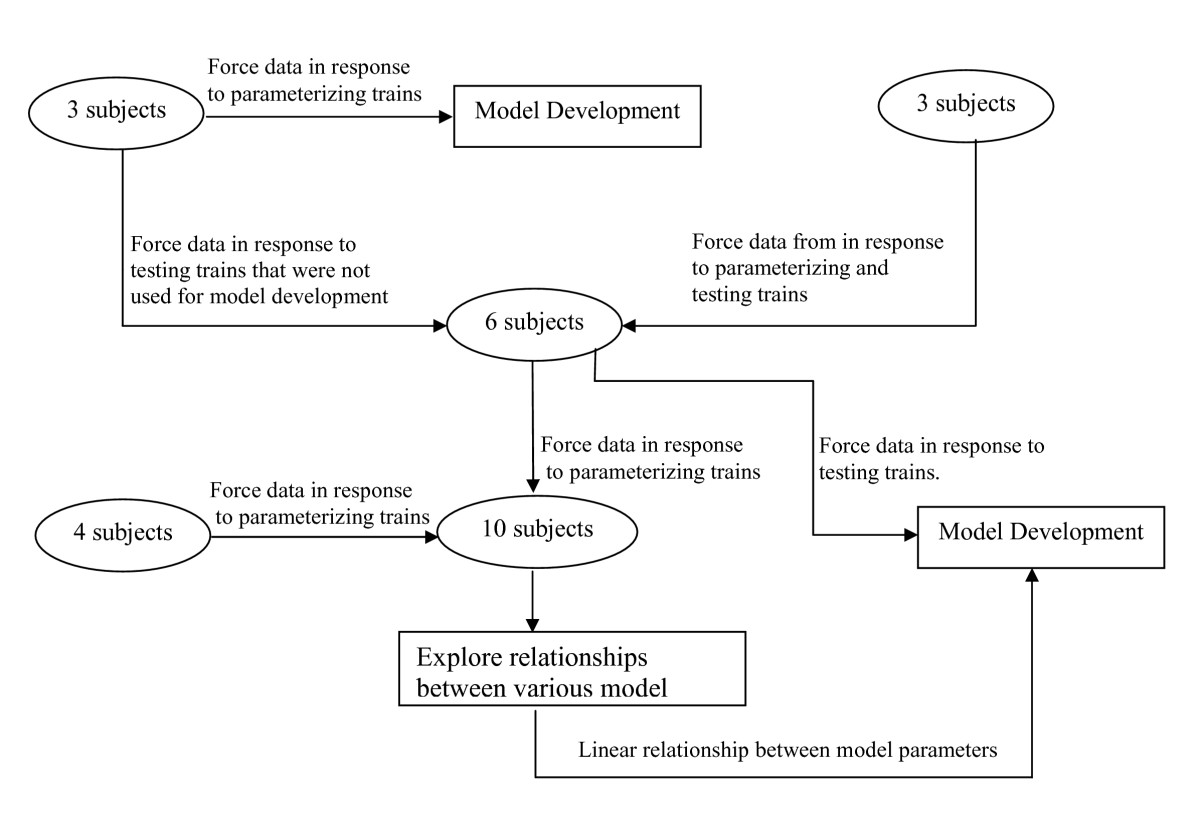 http://static-content.springer.com/image/art%3A10.1186%2F1743-0003-5-33/MediaObjects/12984_2007_Article_157_Fig3_HTML.jpg