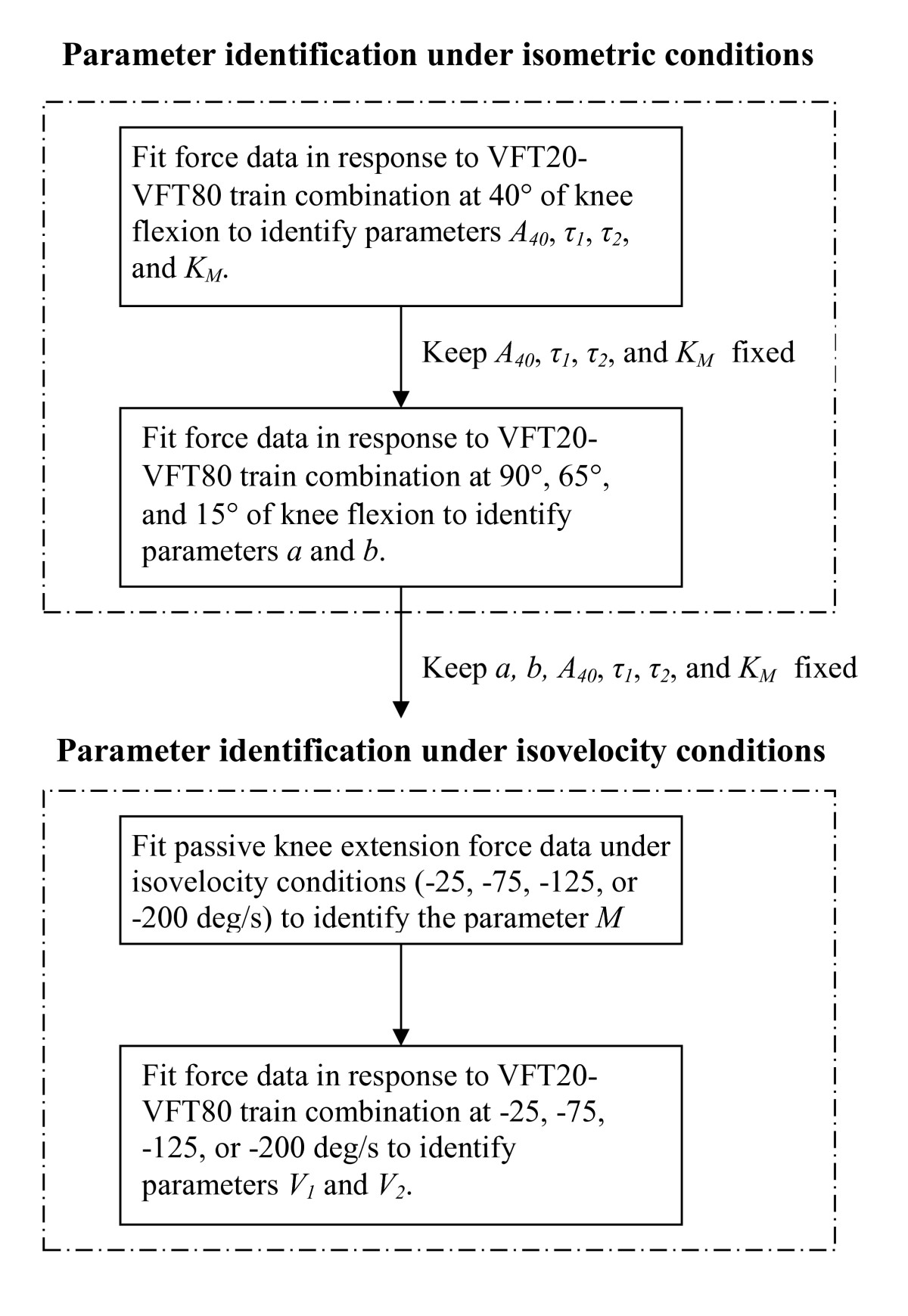 http://static-content.springer.com/image/art%3A10.1186%2F1743-0003-5-33/MediaObjects/12984_2007_Article_157_Fig4_HTML.jpg