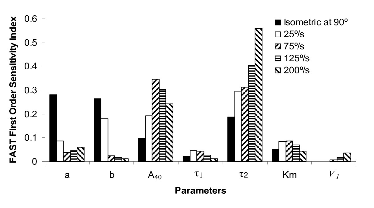 http://static-content.springer.com/image/art%3A10.1186%2F1743-0003-5-33/MediaObjects/12984_2007_Article_157_Fig6_HTML.jpg
