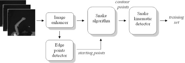 http://static-content.springer.com/image/art%3A10.1186%2F1743-0003-5-5/MediaObjects/12984_2008_Article_129_Fig2_HTML.jpg