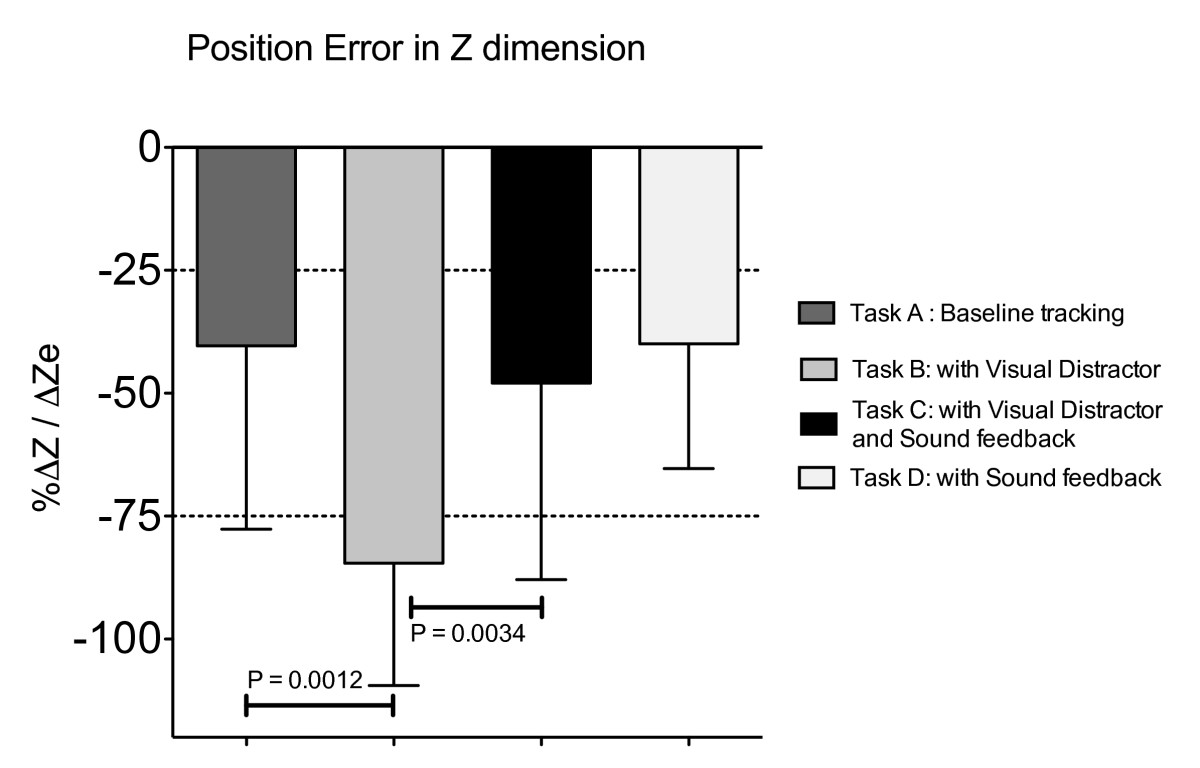 http://static-content.springer.com/image/art%3A10.1186%2F1743-0003-8-21/MediaObjects/12984_2010_Article_288_Fig4_HTML.jpg