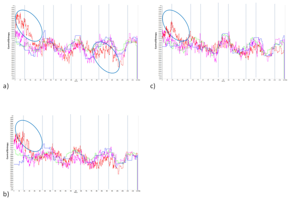 http://static-content.springer.com/image/art%3A10.1186%2F1743-0003-8-43/MediaObjects/12984_2010_Article_310_Fig4_HTML.jpg