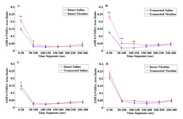 http://static-content.springer.com/image/art%3A10.1186%2F1743-0003-8-58/MediaObjects/12984_2011_Article_329_Fig4_HTML.jpg