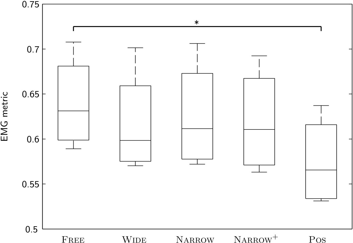http://static-content.springer.com/image/art%3A10.1186%2F1743-0003-9-31/MediaObjects/12984_2011_Article_397_Fig5_HTML.jpg