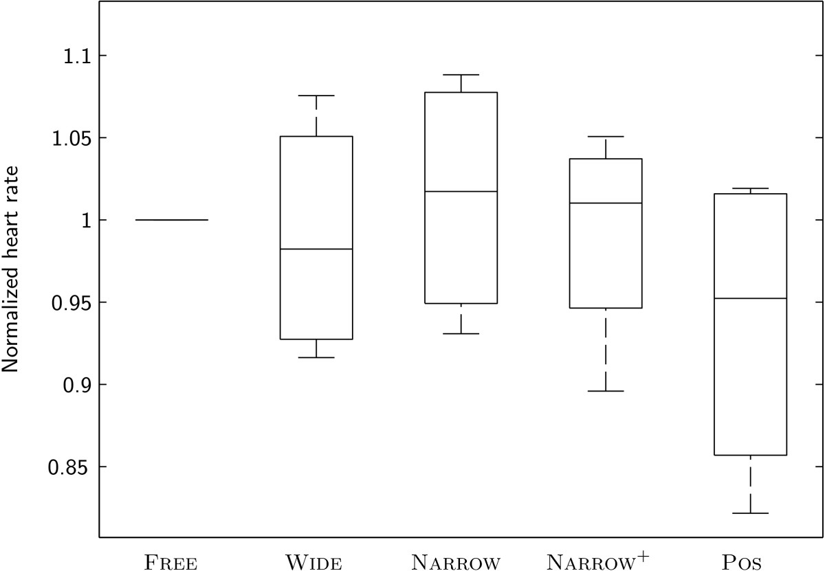 http://static-content.springer.com/image/art%3A10.1186%2F1743-0003-9-31/MediaObjects/12984_2011_Article_397_Fig6_HTML.jpg