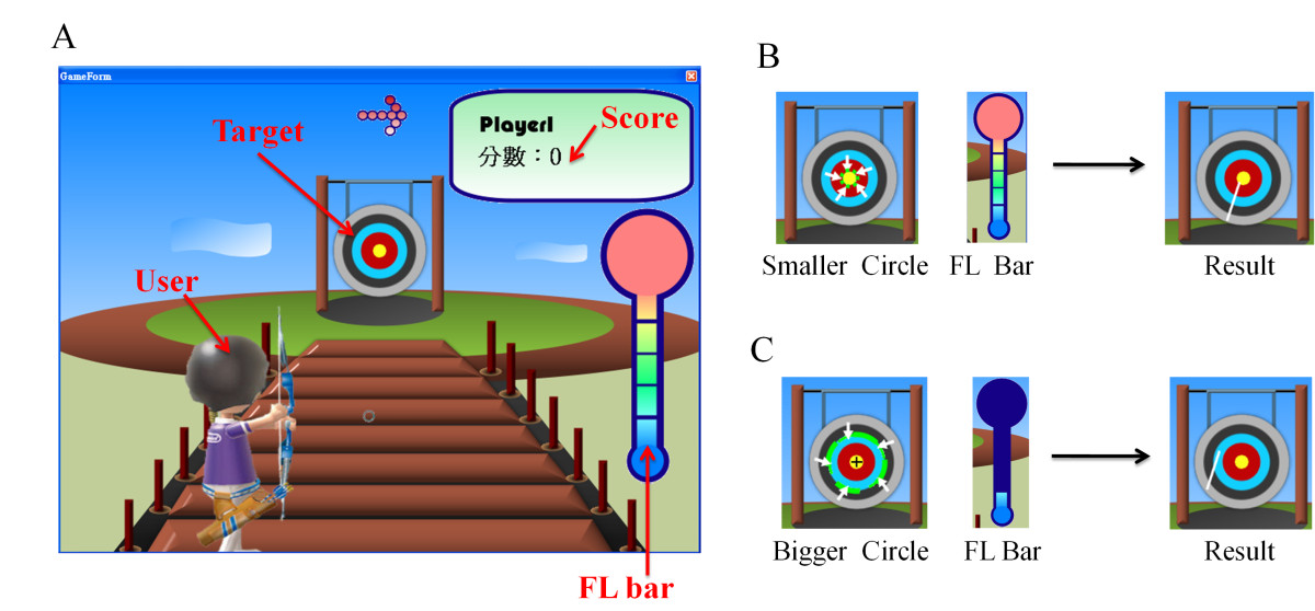 http://static-content.springer.com/image/art%3A10.1186%2F1743-0003-9-5/MediaObjects/12984_2011_Article_336_Fig3_HTML.jpg