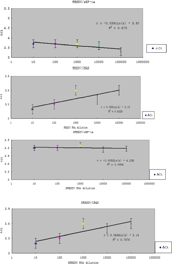 http://static-content.springer.com/image/art%3A10.1186%2F1743-422X-10-24/MediaObjects/12985_2012_2080_Fig4_HTML.jpg