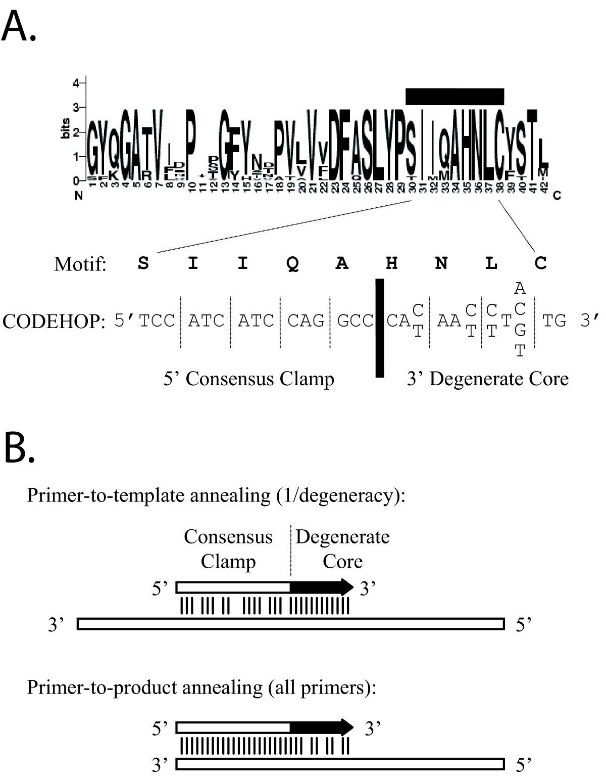 http://static-content.springer.com/image/art%3A10.1186%2F1743-422X-2-20/MediaObjects/12985_2005_Article_35_Fig1_HTML.jpg