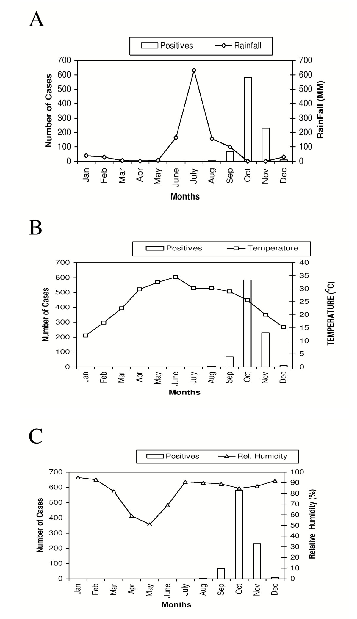 http://static-content.springer.com/image/art%3A10.1186%2F1743-422X-2-32/MediaObjects/12985_2005_Article_47_Fig2_HTML.jpg