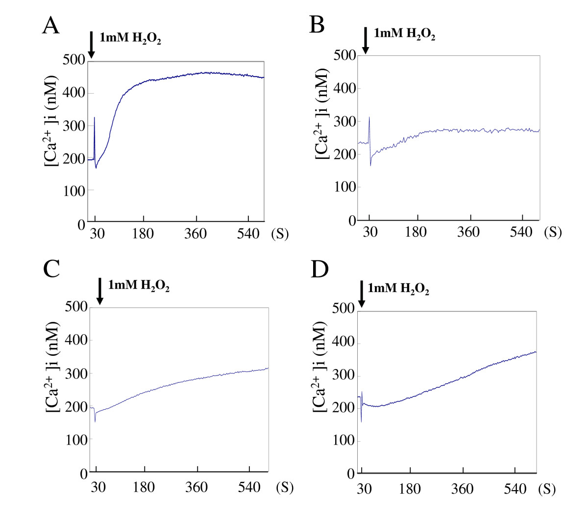 http://static-content.springer.com/image/art%3A10.1186%2F1743-422X-3-62/MediaObjects/12985_2006_Article_169_Fig2_HTML.jpg