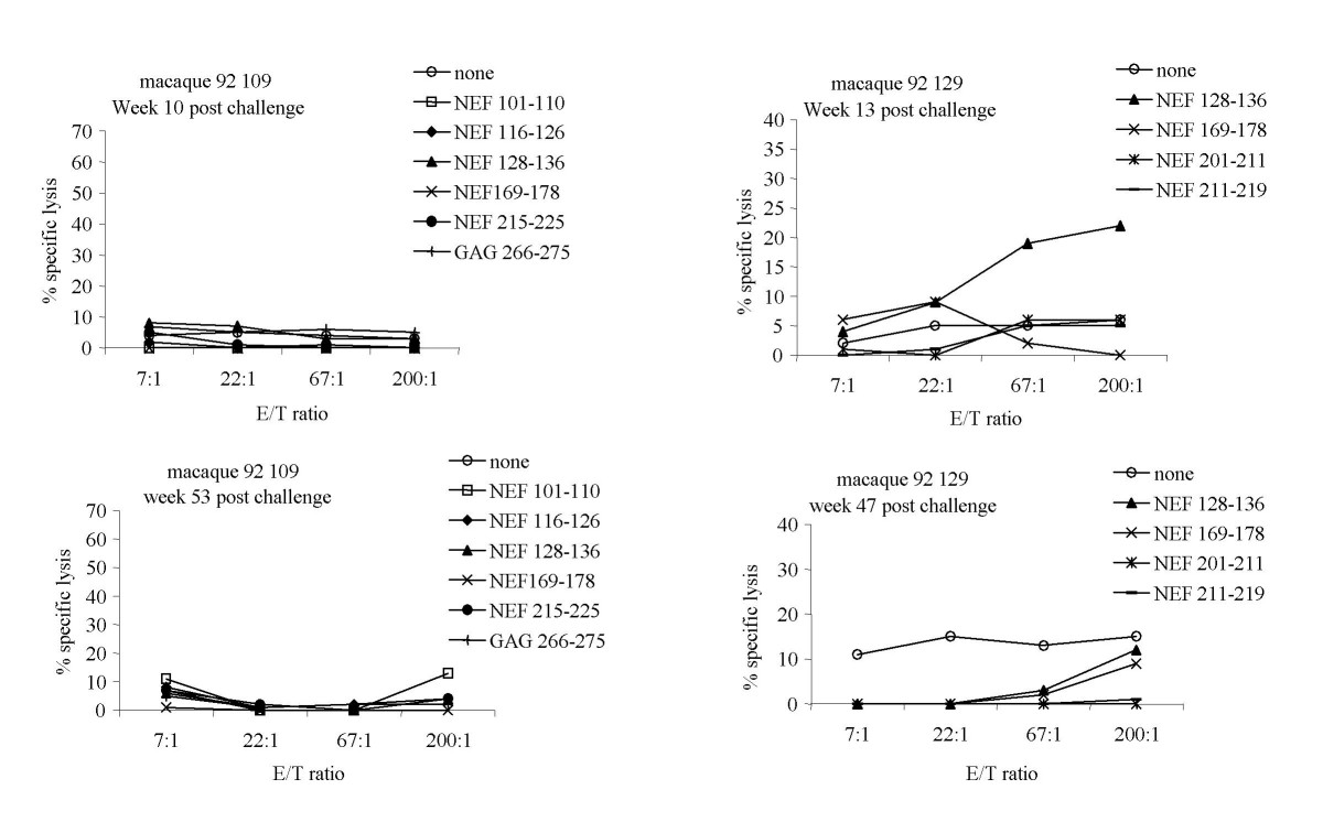http://static-content.springer.com/image/art%3A10.1186%2F1743-422X-3-65/MediaObjects/12985_2006_Article_172_Fig3_HTML.jpg