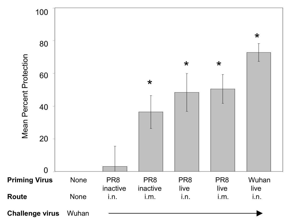 http://static-content.springer.com/image/art%3A10.1186%2F1743-422X-5-44/MediaObjects/12985_2008_Article_393_Fig4_HTML.jpg