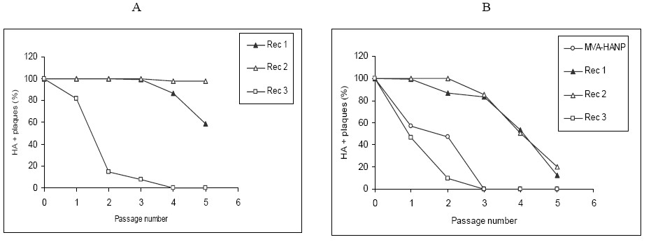 http://static-content.springer.com/image/art%3A10.1186%2F1743-422X-6-55/MediaObjects/12985_2009_Article_569_Fig4_HTML.jpg