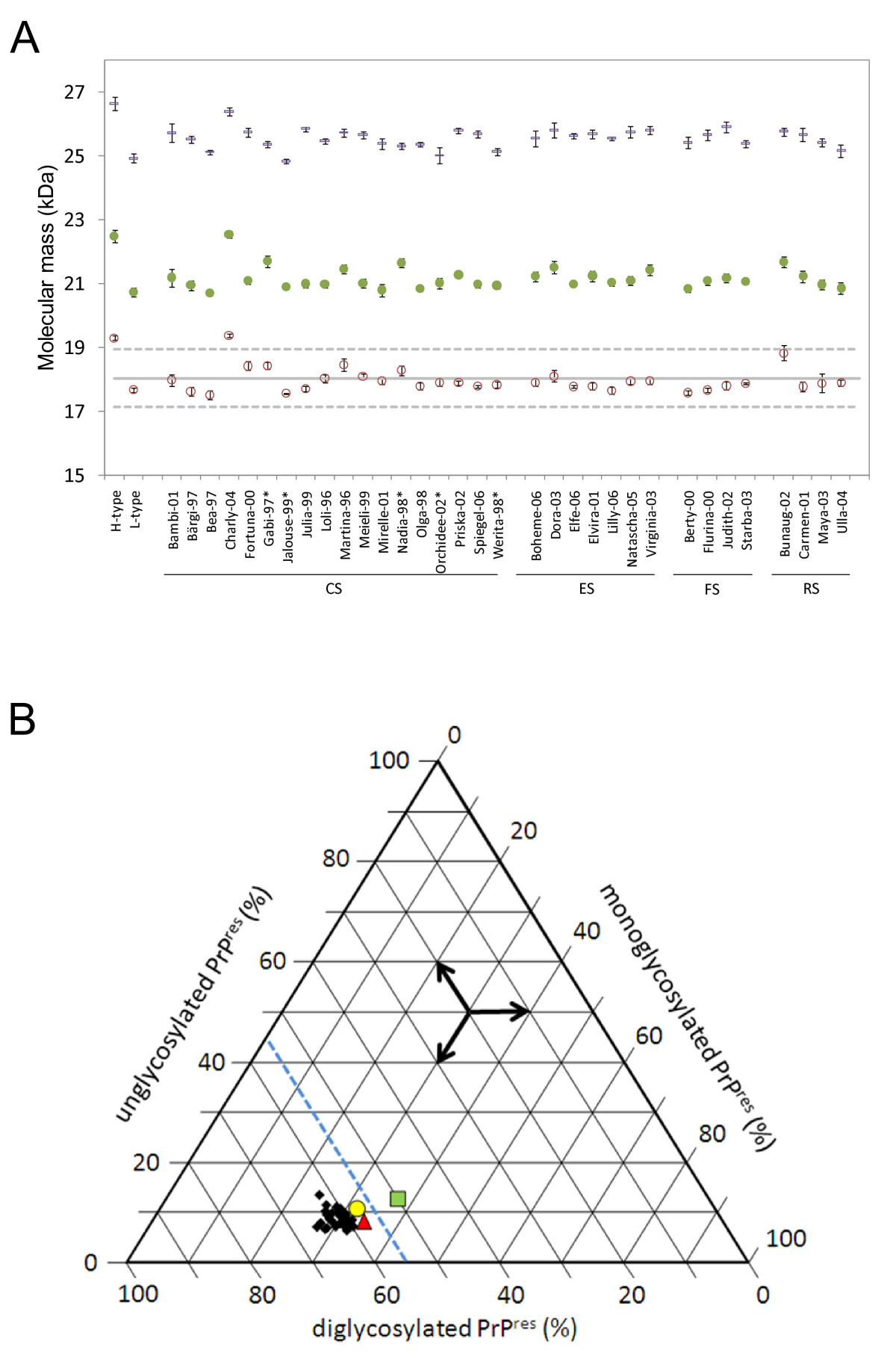 http://static-content.springer.com/image/art%3A10.1186%2F1743-422X-6-64/MediaObjects/12985_2009_Article_578_Fig2_HTML.jpg