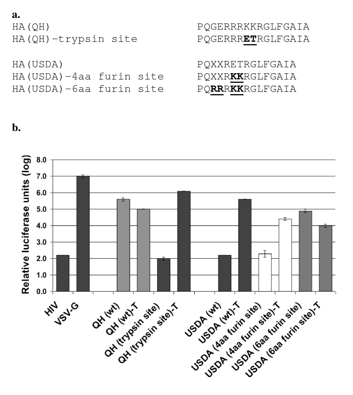 http://static-content.springer.com/image/art%3A10.1186%2F1743-422X-6-76/MediaObjects/12985_2009_Article_590_Fig2_HTML.jpg
