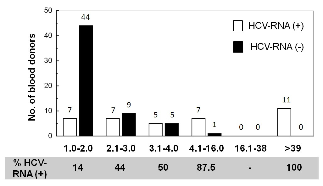http://static-content.springer.com/image/art%3A10.1186%2F1743-422X-7-18/MediaObjects/12985_2009_Article_763_Fig4_HTML.jpg